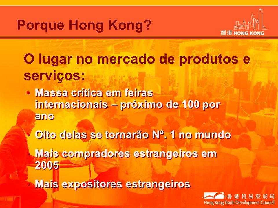 Porque Hong Kong? O lugar no mercado de produtos e serviços: Massa crítica em feiras internacionais – próximo de 100 por ano Oito delas se tornarão Nº