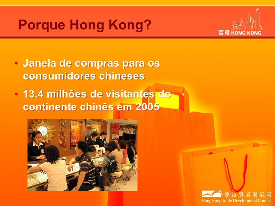 Porque Hong Kong? Janela de compras para os consumidores chineses 13.4 milhões de visitantes do continente chinês em 2005 Janela de compras para os co