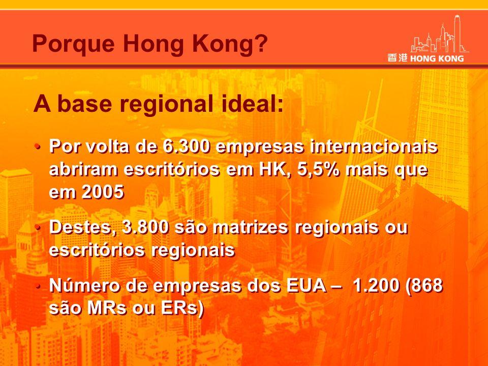 A base regional ideal: Por volta de 6.300 empresas internacionais abriram escritórios em HK, 5,5% mais que em 2005 Destes, 3.800 são matrizes regionai