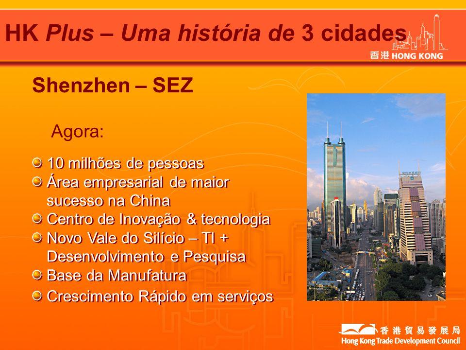 HK Plus – Uma história de 3 cidades Shenzhen – SEZ Agora: 10 milhões de pessoas Área empresarial de maior sucesso na China Centro de Inovação & tecnol