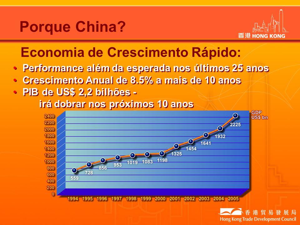 Porque China? Economia de Crescimento Rápido: Performance além da esperada nos últimos 25 anos Crescimento Anual de 8.5% a mais de 10 anos PIB de US$