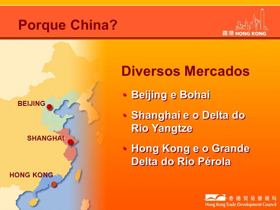 Diversos Mercados BEIJING SHANGHAI HONG KONG Porque China? Beijing e Bohai Shanghai e o Delta do Rio Yangtze Hong Kong e o Grande Delta do Rio Pérola