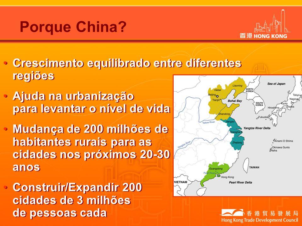Porque China? Crescimento equilibrado entre diferentes regiões Ajuda na urbanização para levantar o nível de vida Mudança de 200 milhões de habitantes