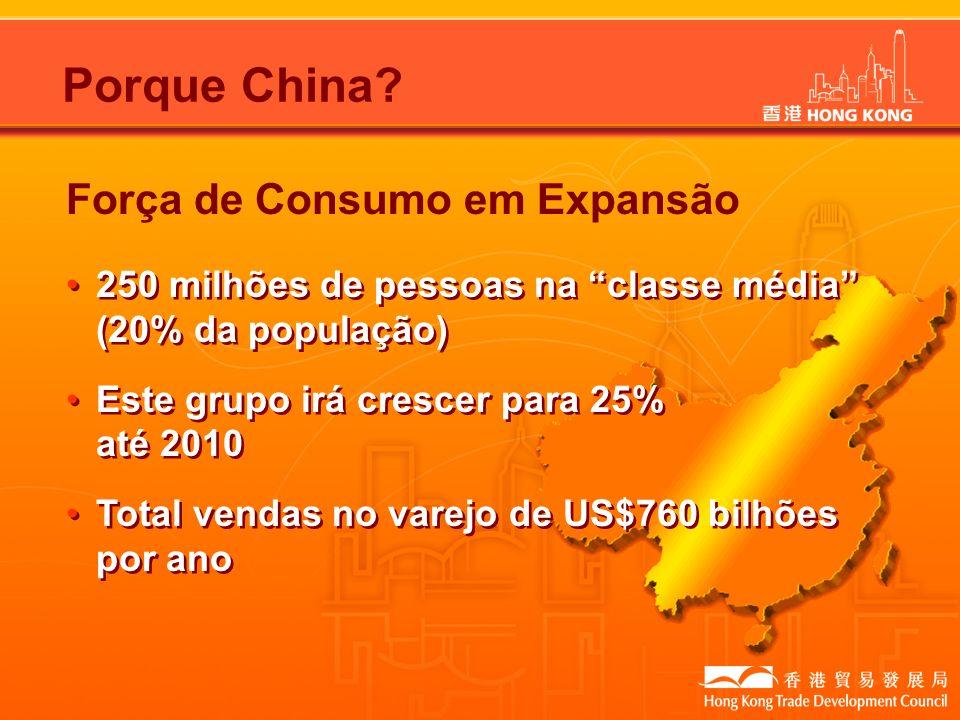 Porque China? Força de Consumo em Expansão 250 milhões de pessoas na classe média (20% da população) Este grupo irá crescer para 25% até 2010 Total ve