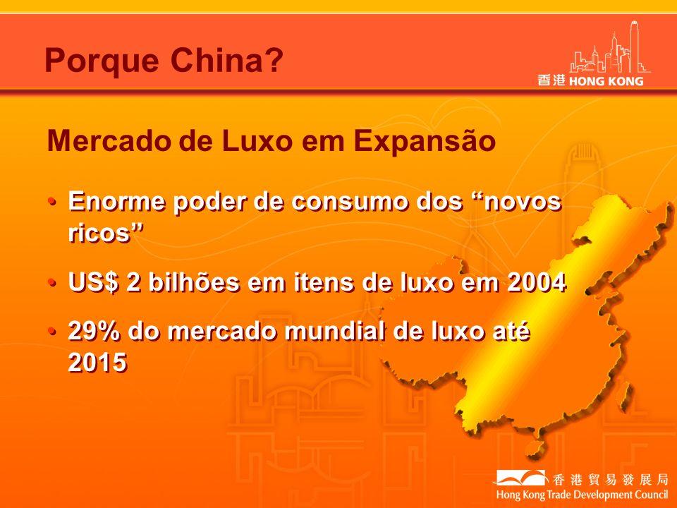 Mercado de Luxo em Expansão Porque China? Enorme poder de consumo dos novos ricos US$ 2 bilhões em itens de luxo em 2004 29% do mercado mundial de lux