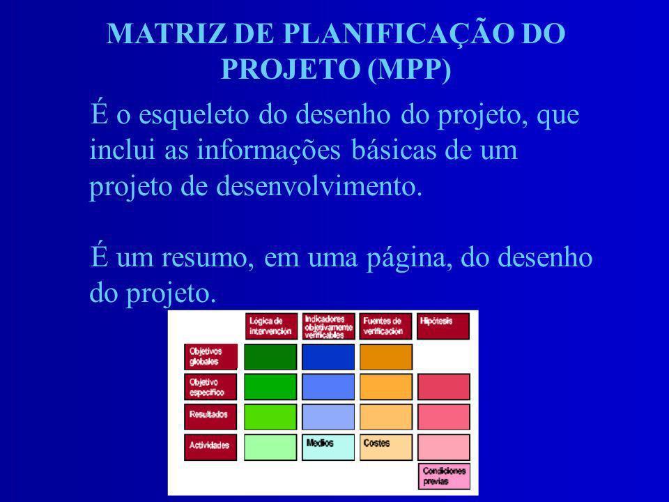 MATRIZ DE PLANIFICAÇÃO DO PROJETO (MPP) É o esqueleto do desenho do projeto, que inclui as informações básicas de um projeto de desenvolvimento. É um