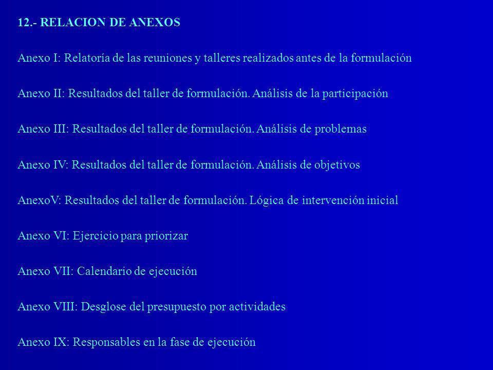 12.- RELACION DE ANEXOS Anexo I: Relatoría de las reuniones y talleres realizados antes de la formulación Anexo II: Resultados del taller de formulaci