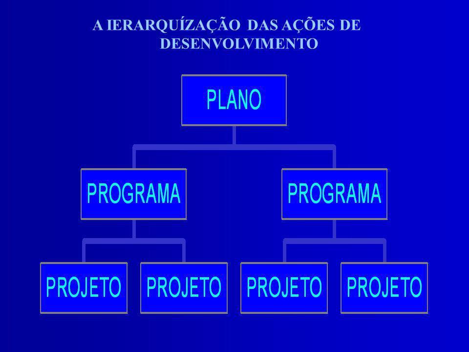 POR FAZER DEPÒIS DA OFICINA DE FORMULAÇÂO Elaboraçâo do documento de formulaçâo do projeto (Brasilia) Definiçâo das prioridades de açâo das instituiçôes implicadas Ejecuçâo das atividades do projeto