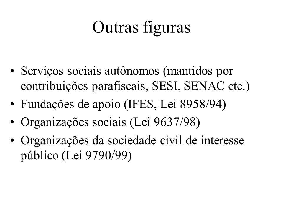 Outras figuras Serviços sociais autônomos (mantidos por contribuições parafiscais, SESI, SENAC etc.) Fundações de apoio (IFES, Lei 8958/94) Organizaçõ