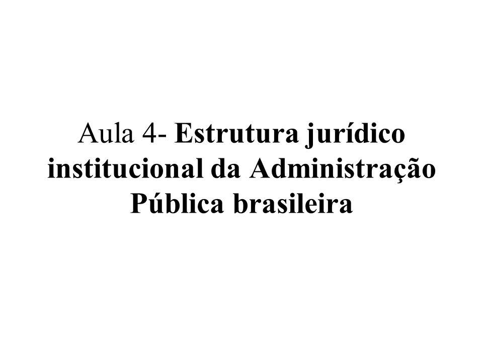 Aula 4- Estrutura jurídico institucional da Administração Pública brasileira