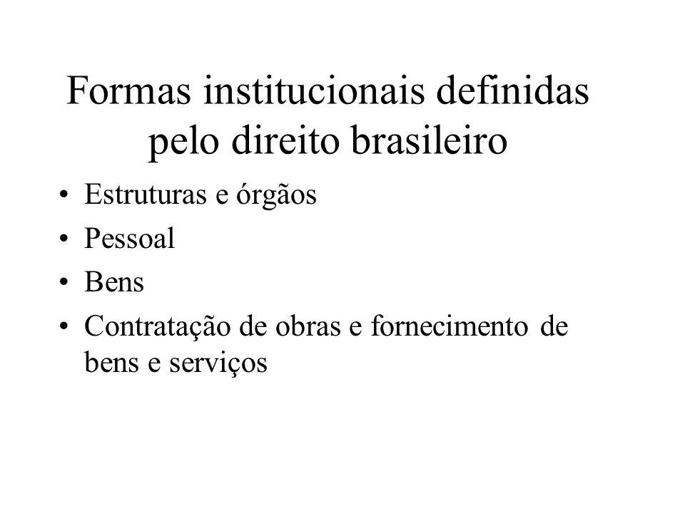 Formas institucionais definidas pelo direito brasileiro Estruturas e órgãos Pessoal Bens Contratação de obras e fornecimento de bens e serviços