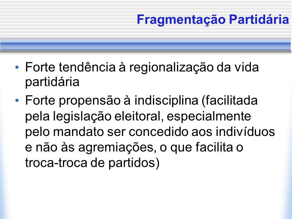 Fragmentação Partidária Forte tendência à regionalização da vida partidária Forte propensão à indisciplina (facilitada pela legislação eleitoral, espe