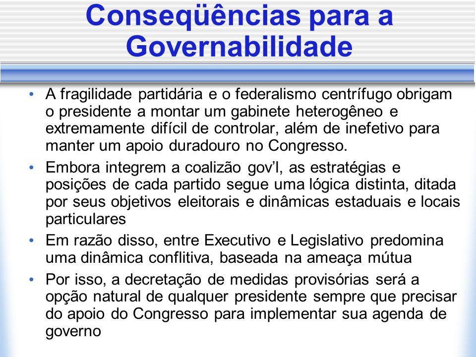 Conseqüências para a Governabilidade A fragilidade partidária e o federalismo centrífugo obrigam o presidente a montar um gabinete heterogêneo e extre