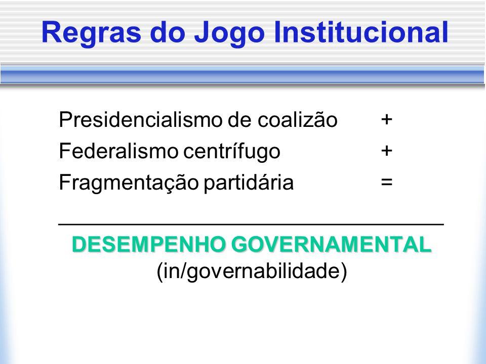 Regras do Jogo Institucional Presidencialismo de coalizão+ Federalismo centrífugo+ Fragmentação partidária= ________________________________ DESEMPENH
