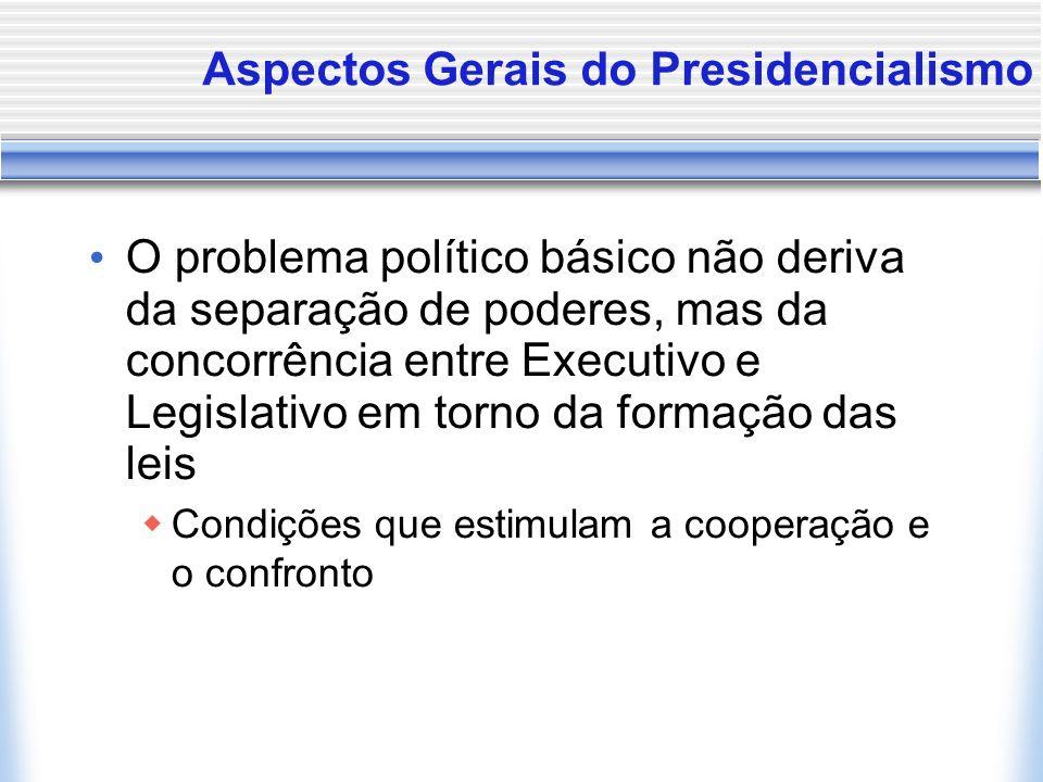 Aspectos Gerais do Presidencialismo O problema político básico não deriva da separação de poderes, mas da concorrência entre Executivo e Legislativo e