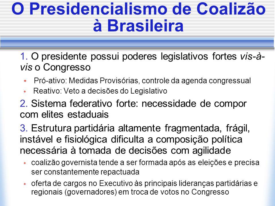 O Presidencialismo de Coalizão à Brasileira 1. O presidente possui poderes legislativos fortes vis-à- vis o Congresso Pró-ativo: Medidas Provisórias,