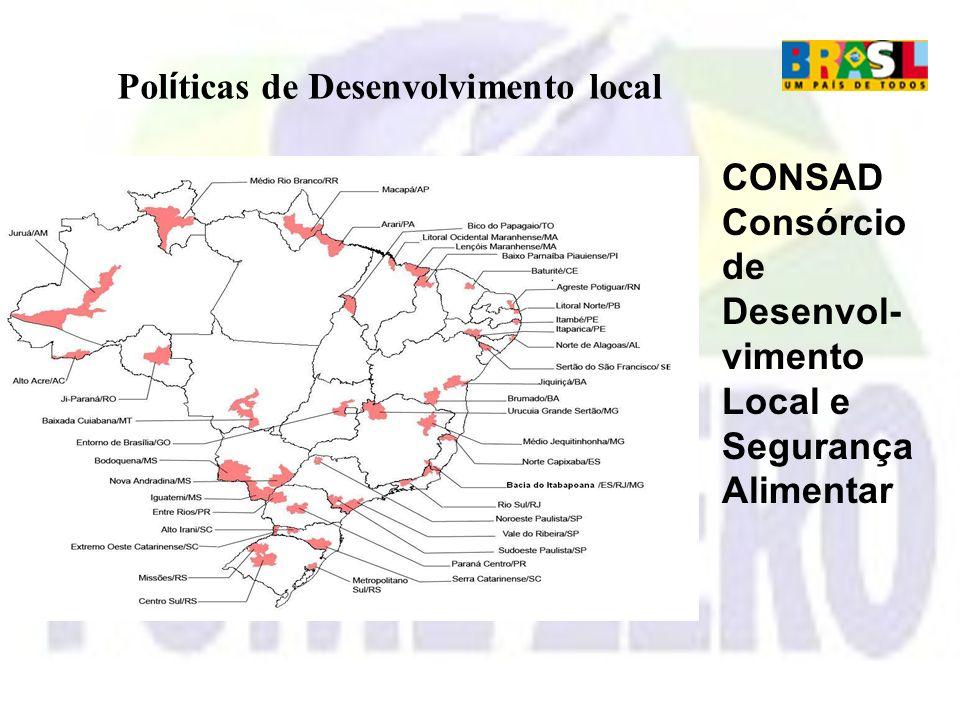 CONSAD Consórcio de Desenvol- vimento Local e Segurança Alimentar Pol í ticas de Desenvolvimento local