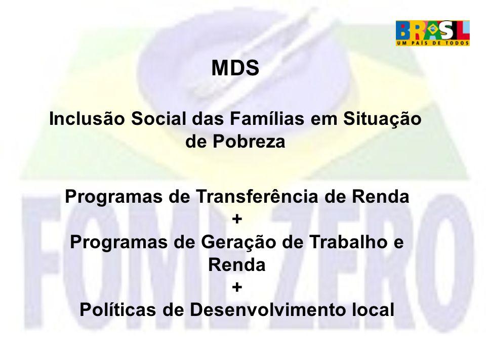 MDS Inclusão Social das Famílias em Situação de Pobreza Programas de Transferência de Renda + Programas de Geração de Trabalho e Renda + Políticas de