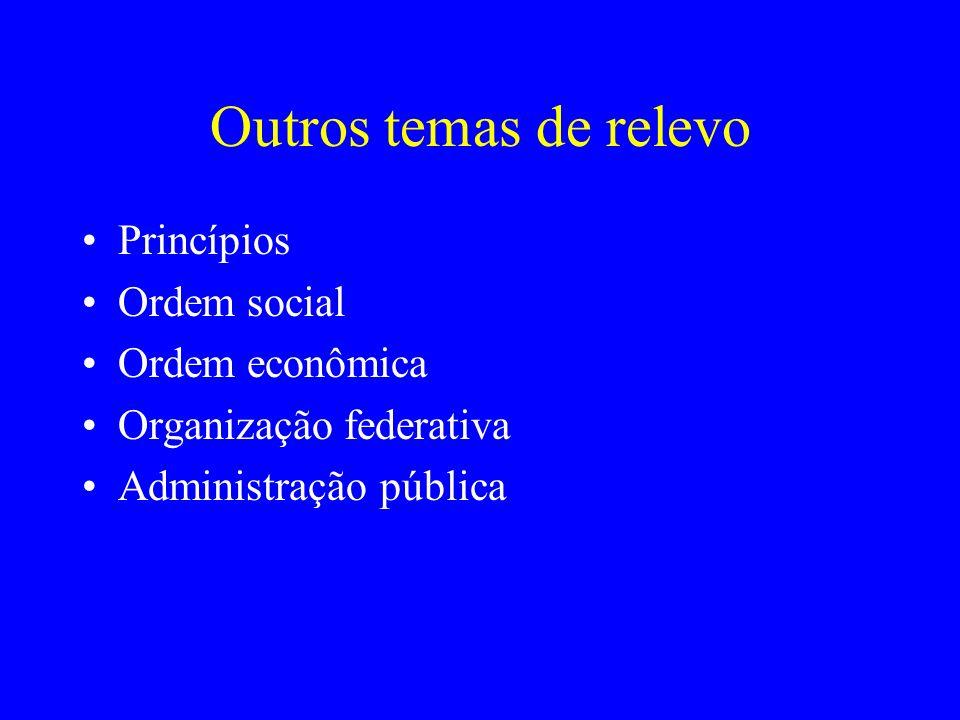 Outros temas de relevo Princípios Ordem social Ordem econômica Organização federativa Administração pública
