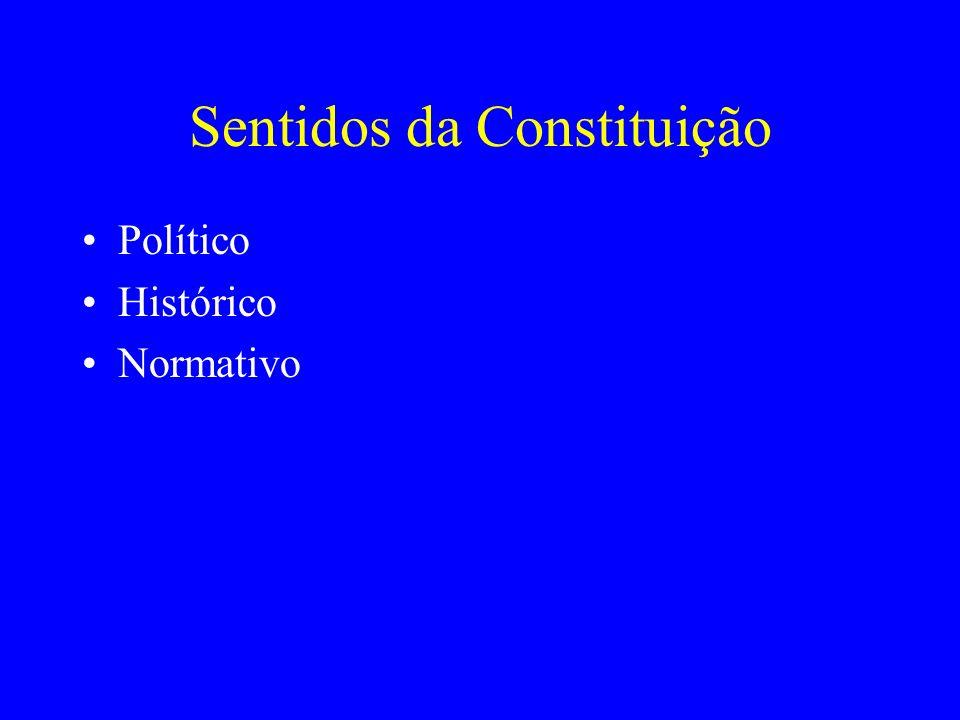 Sentidos da Constituição Político Histórico Normativo