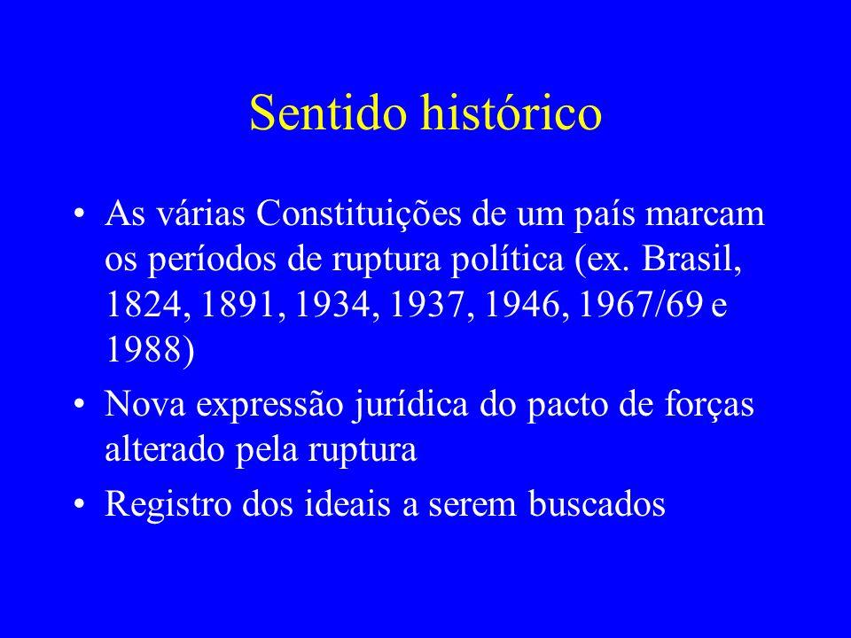 Sentido histórico As várias Constituições de um país marcam os períodos de ruptura política (ex.