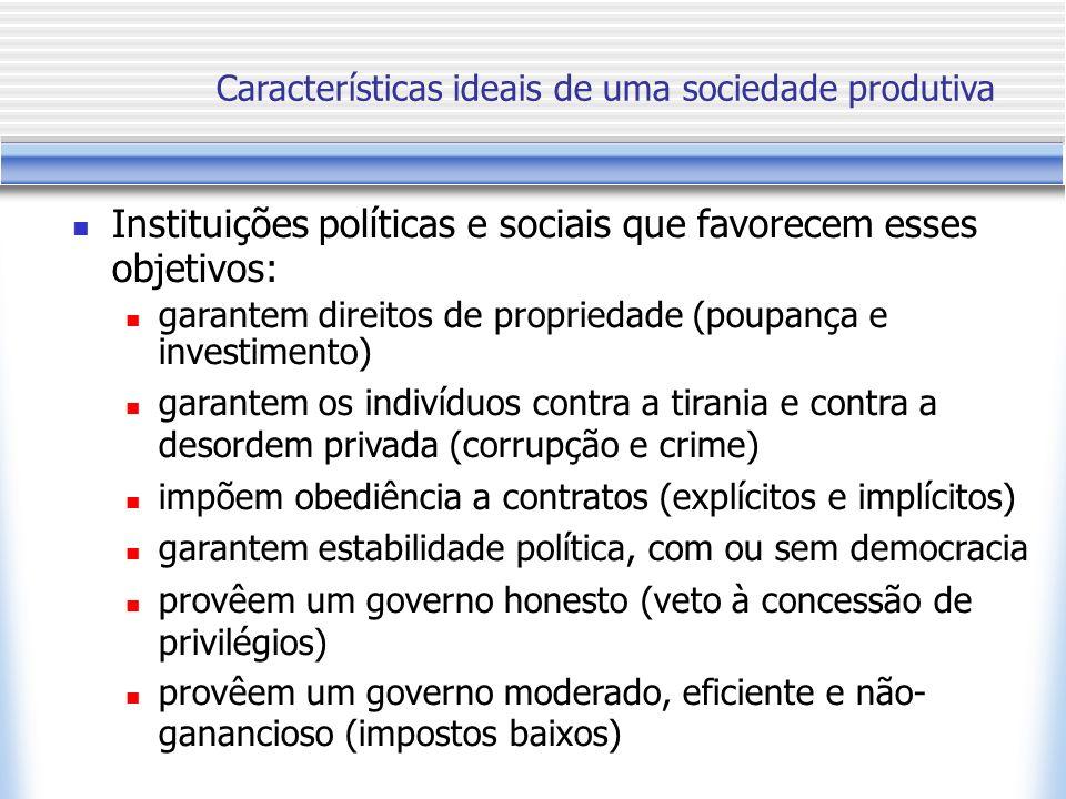 Instituições políticas e sociais que favorecem esses objetivos: garantem direitos de propriedade (poupança e investimento) garantem os indivíduos cont