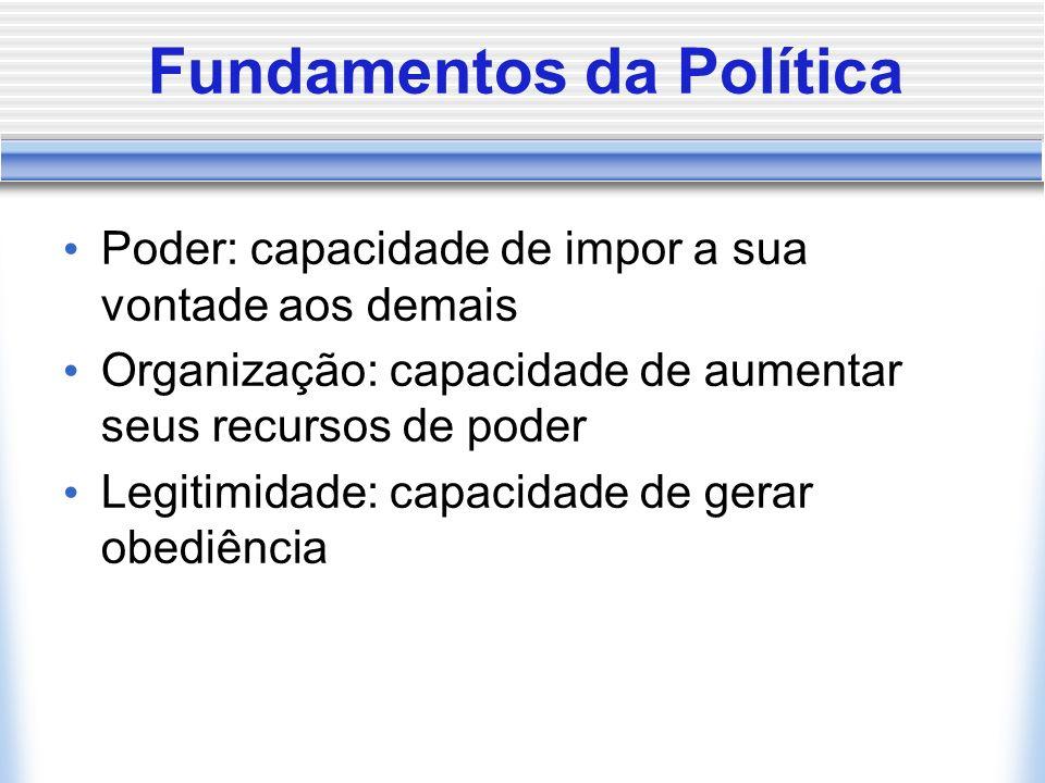 Fundamentos da Política Poder: capacidade de impor a sua vontade aos demais Organização: capacidade de aumentar seus recursos de poder Legitimidade: capacidade de gerar obediência