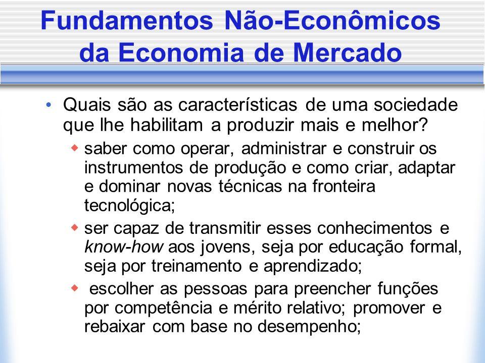 Fundamentos Não-Econômicos da Economia de Mercado Quais são as características de uma sociedade que lhe habilitam a produzir mais e melhor? saber como