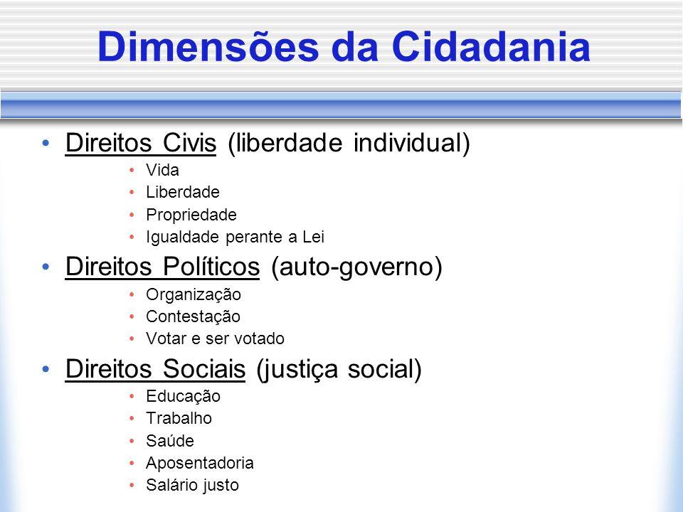 Dimensões da Cidadania Direitos Civis (liberdade individual) Vida Liberdade Propriedade Igualdade perante a Lei Direitos Políticos (auto-governo) Orga