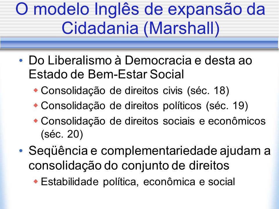 O modelo Inglês de expansão da Cidadania (Marshall) Do Liberalismo à Democracia e desta ao Estado de Bem-Estar Social Consolidação de direitos civis (