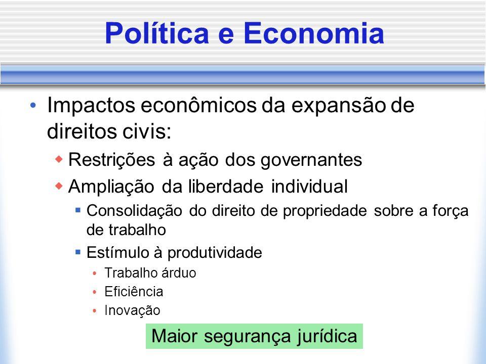 Política e Economia Impactos econômicos da expansão de direitos civis: Restrições à ação dos governantes Ampliação da liberdade individual Consolidaçã