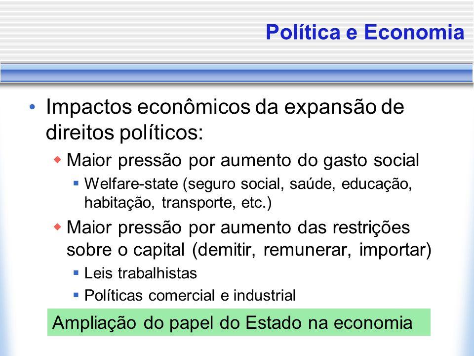 Política e Economia Impactos econômicos da expansão de direitos políticos: Maior pressão por aumento do gasto social Welfare-state (seguro social, saú