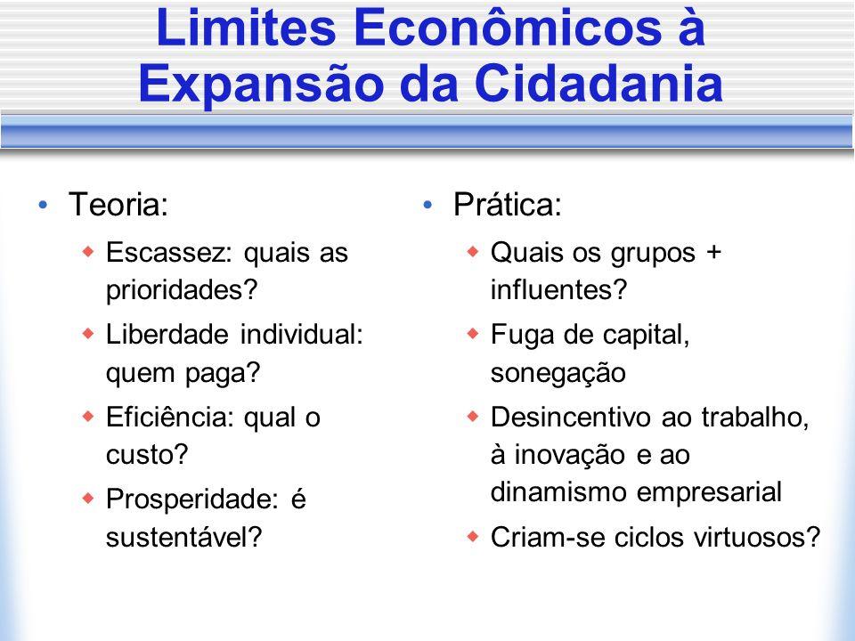 Limites Econômicos à Expansão da Cidadania Teoria: Escassez: quais as prioridades? Liberdade individual: quem paga? Eficiência: qual o custo? Prosperi