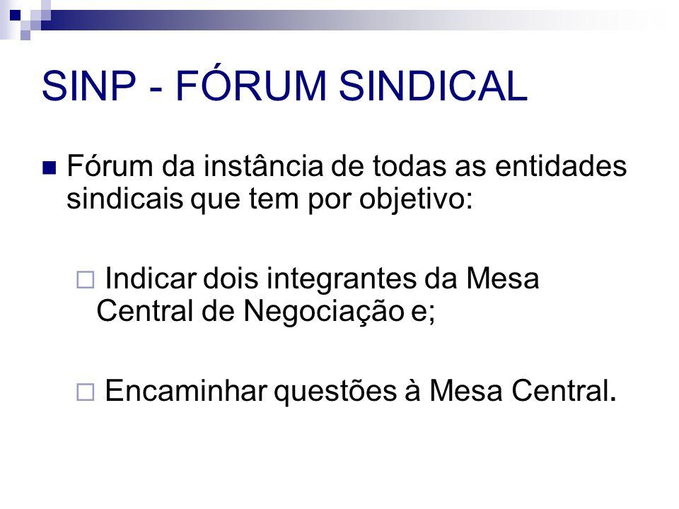 SINP - FÓRUM SINDICAL Fórum da instância de todas as entidades sindicais que tem por objetivo: Indicar dois integrantes da Mesa Central de Negociação