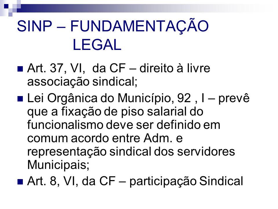 SINP – FUNDAMENTAÇÃO LEGAL Art. 37, VI, da CF – direito à livre associação sindical; Lei Orgânica do Município, 92, I – prevê que a fixação de piso sa
