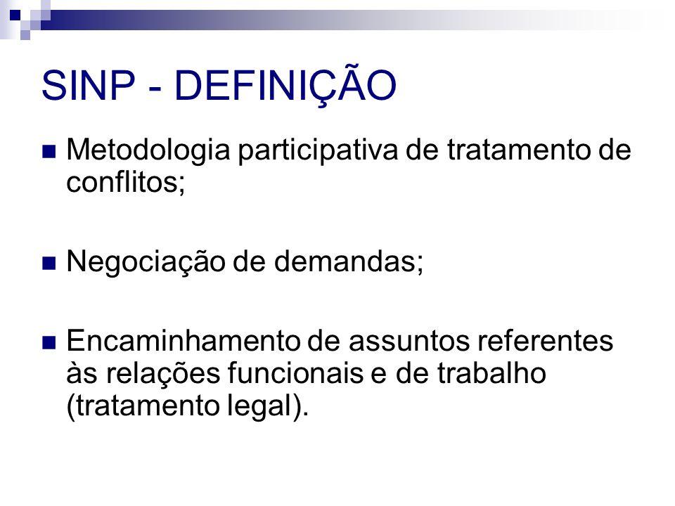 SINP - DEFINIÇÃO Metodologia participativa de tratamento de conflitos; Negociação de demandas; Encaminhamento de assuntos referentes às relações funci