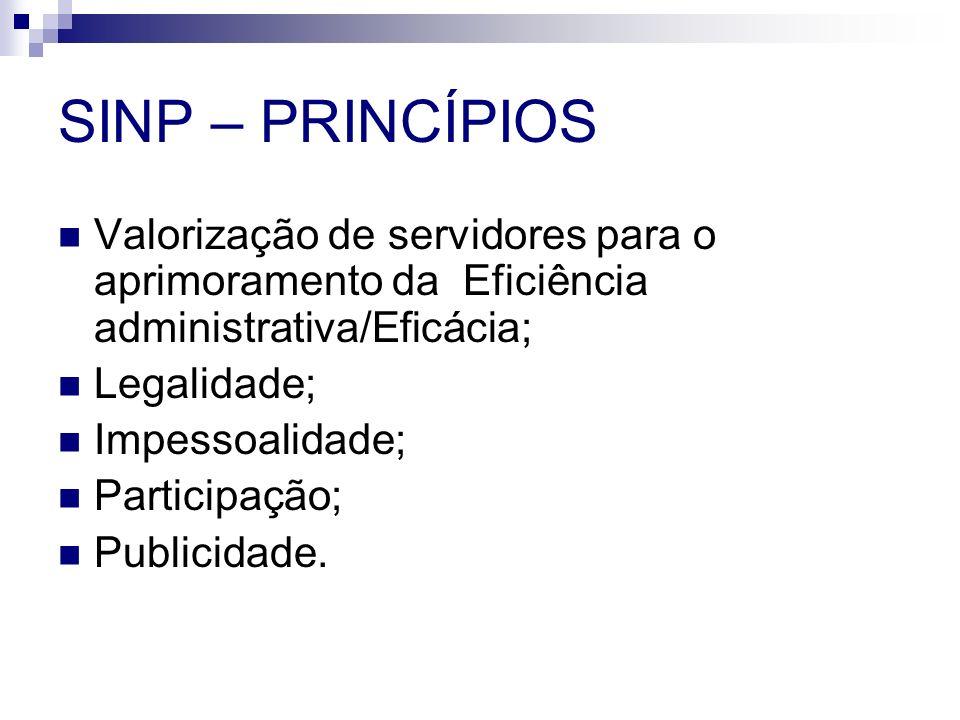 SINP - OBJETIVOS Contribuir para: Fortalecer e melhorar as relações profissionais/trabalho entre servidores e administração, visando, sobretudo à valorização dos servidores; Melhorar o desempenho das atividades profissionais, com o conseqüente aprimoramento da qualidade e eficácia dos serviços públicos;