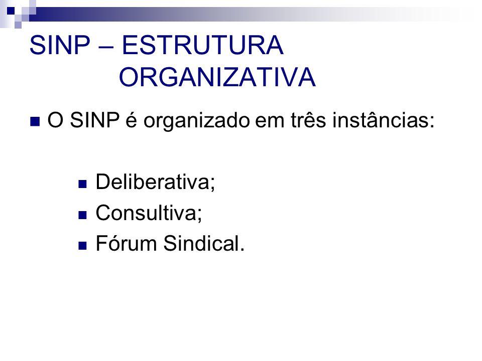 SINP – INST.DELIBERATIVA Mesas de Negociação Permanente Central e Setorial.