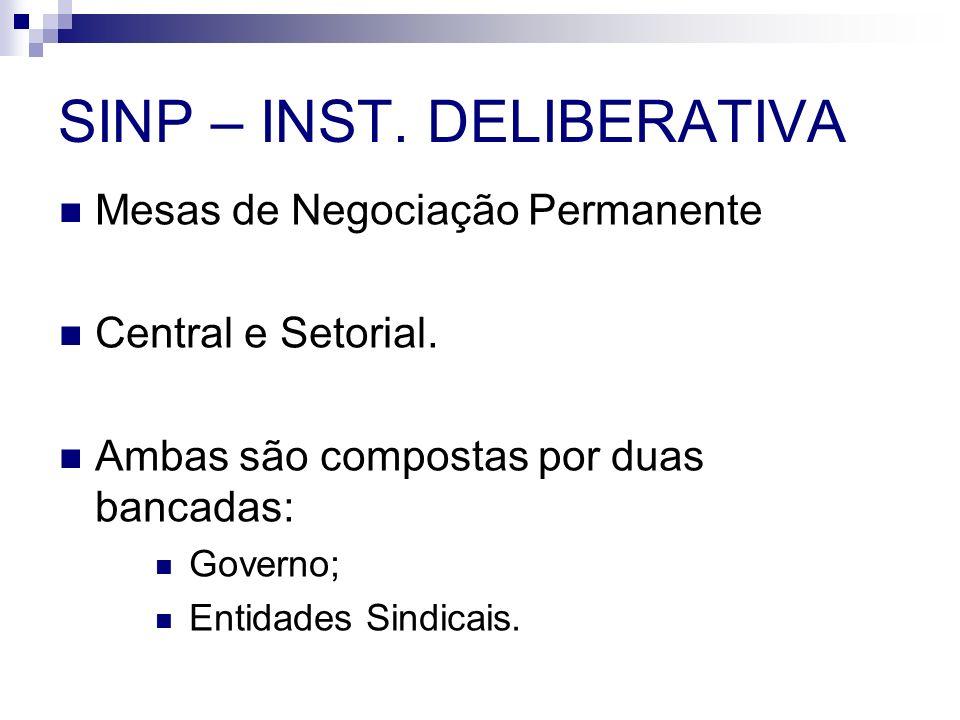 SINP – INST. DELIBERATIVA Mesas de Negociação Permanente Central e Setorial. Ambas são compostas por duas bancadas: Governo; Entidades Sindicais.