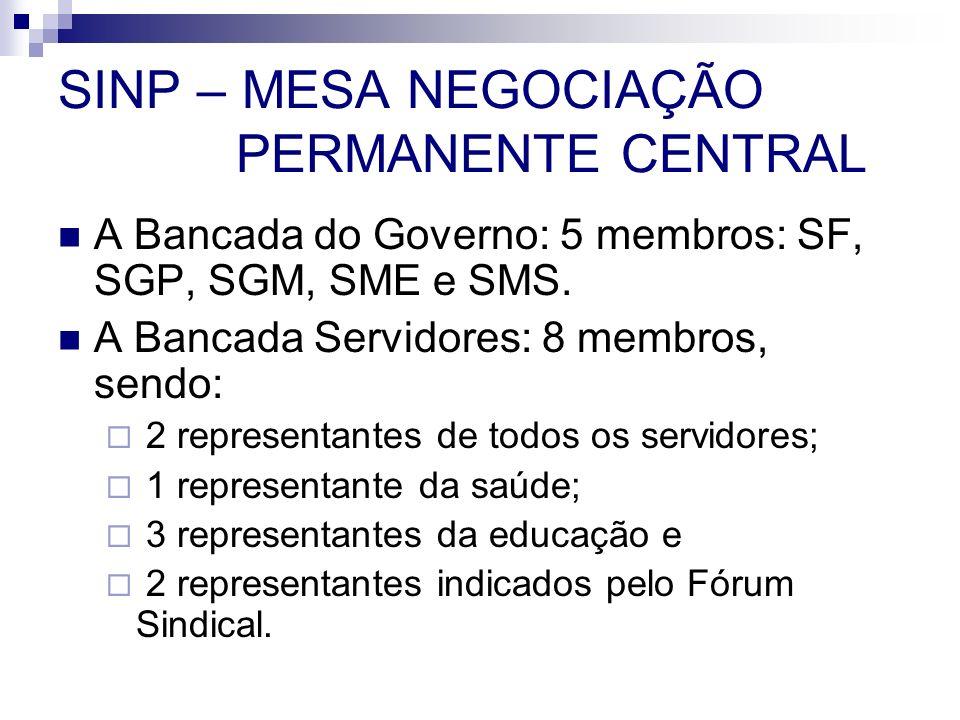SINP – MESA NEGOCIAÇÃO PERMANENTE CENTRAL A Bancada do Governo: 5 membros: SF, SGP, SGM, SME e SMS. A Bancada Servidores: 8 membros, sendo: 2 represen