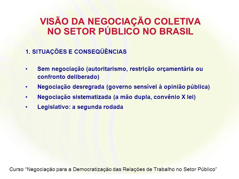 Curso Negociação para a Democratização das Relações de Trabalho no Setor Público VISÃO DA NEGOCIAÇÃO COLETIVA NO SETOR PÚBLICO NO BRASIL 2.