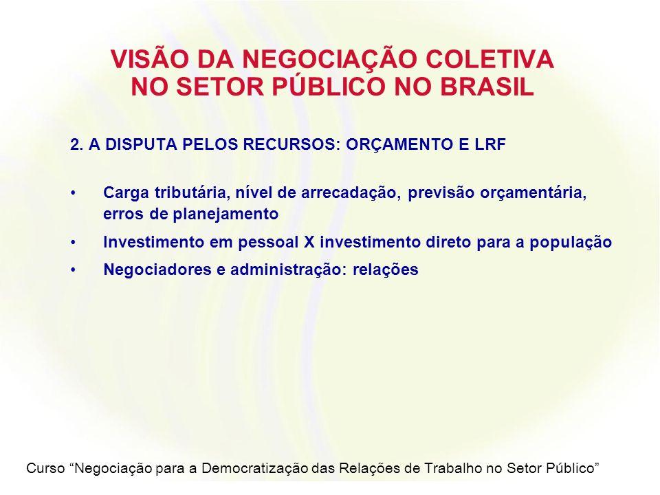 Curso Negociação para a Democratização das Relações de Trabalho no Setor Público VISÃO DA NEGOCIAÇÃO COLETIVA NO SETOR PÚBLICO NO BRASIL 3.