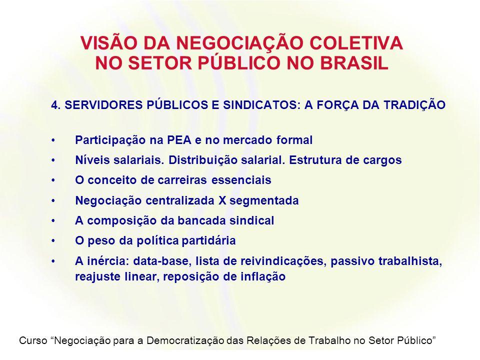 Curso Negociação para a Democratização das Relações de Trabalho no Setor Público VISÃO DA NEGOCIAÇÃO COLETIVA NO SETOR PÚBLICO NO BRASIL 5.