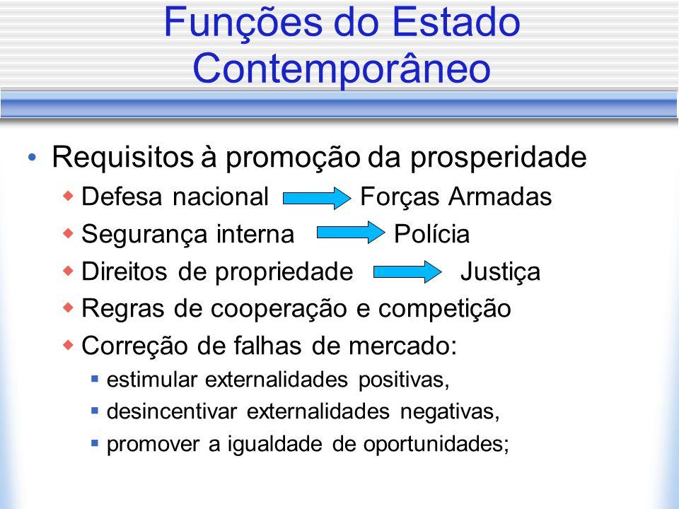 1. ESTADO Conjunto de instituições, regras de procedimentos e postos de comando que estruturam a vida social (política, econômica, cultural, etc.) de