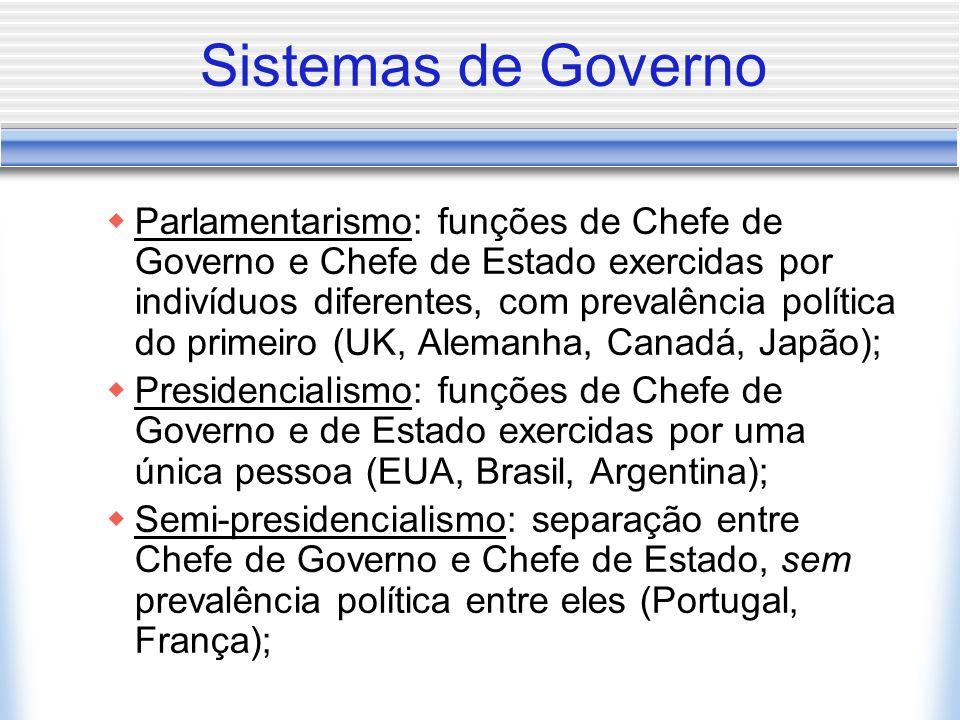 2. GOVERNO Poder Executivo: conjunto de funções políticas e administrativas exercidas por indivíduos eleitos ou selecionados, em cada um dos níveis ad
