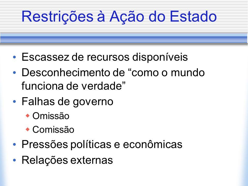 Trajetórias de Democratização Inclusão política I II III IV (a) (b) (c) Contestação pública Democracia