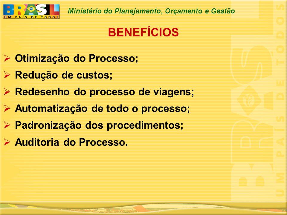 Ministério do Planejamento, Orçamento e Gestão BENEFÍCIOS Otimização do Processo; Redução de custos; Redesenho do processo de viagens; Automatização d