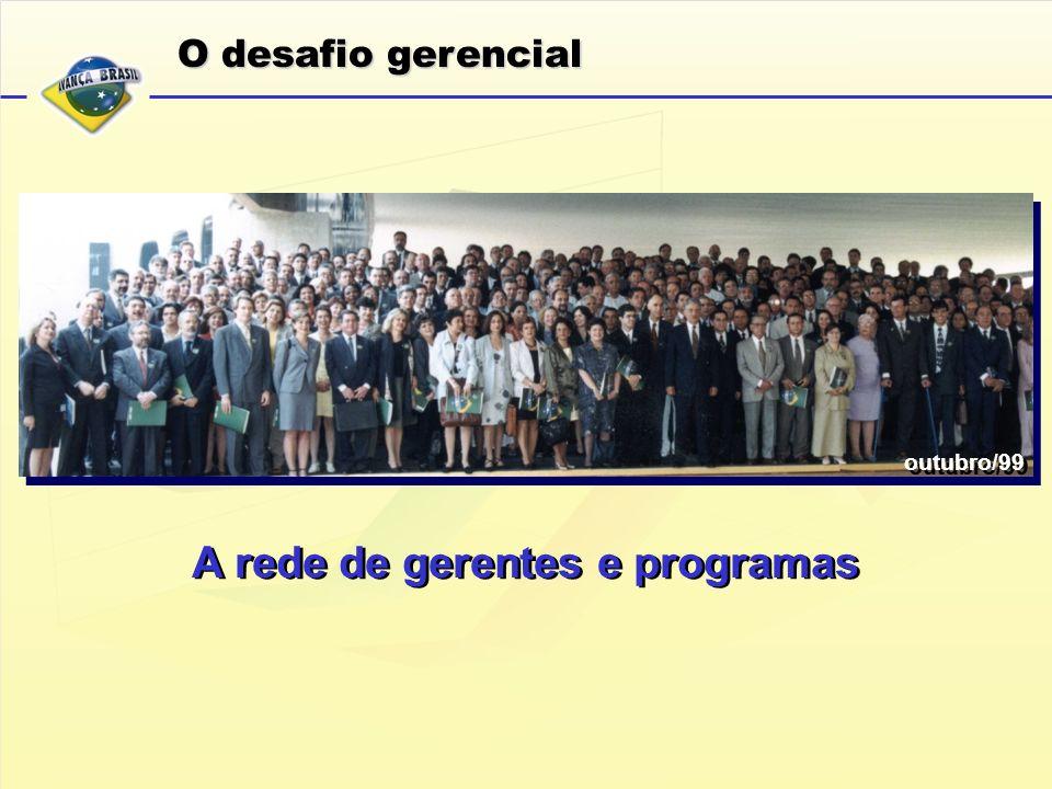O desafio gerencial outubro/99 A rede de gerentes e programas