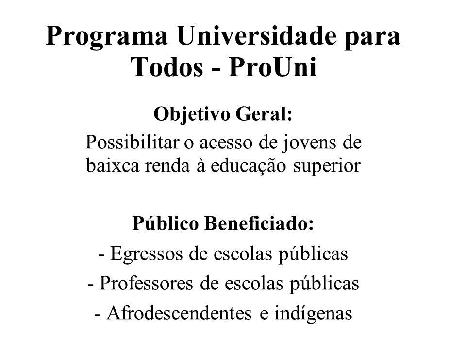 Programa Universidade para Todos - ProUni Objetivo Geral: Possibilitar o acesso de jovens de baixca renda à educação superior Público Beneficiado: - E