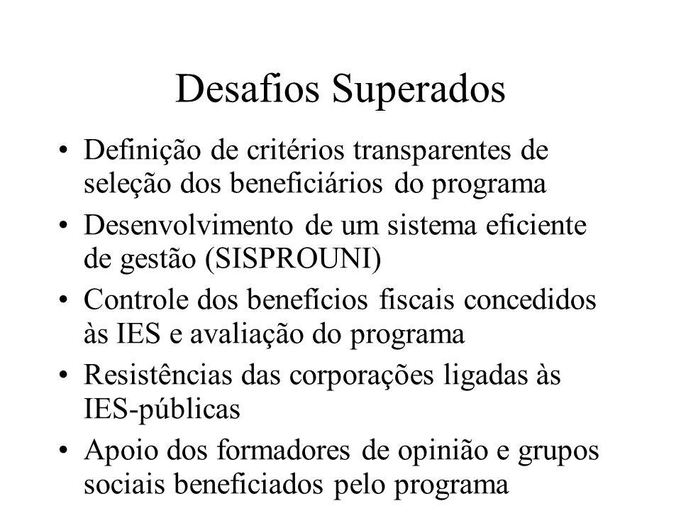 Desafios Superados Definição de critérios transparentes de seleção dos beneficiários do programa Desenvolvimento de um sistema eficiente de gestão (SI